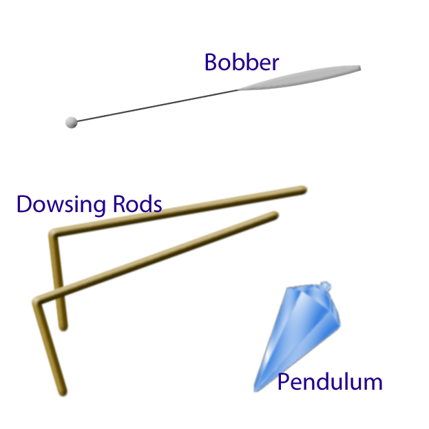 Foundation Course in Dowsing